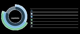 Labor Force Chart